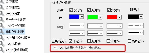 進捗グラフの線色と合せる設定の追加