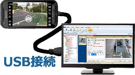 現場カメラ 選べる連動方法 MTP接続