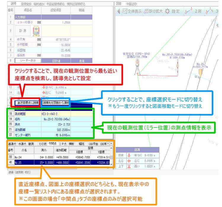 ミラー位置の測点情報